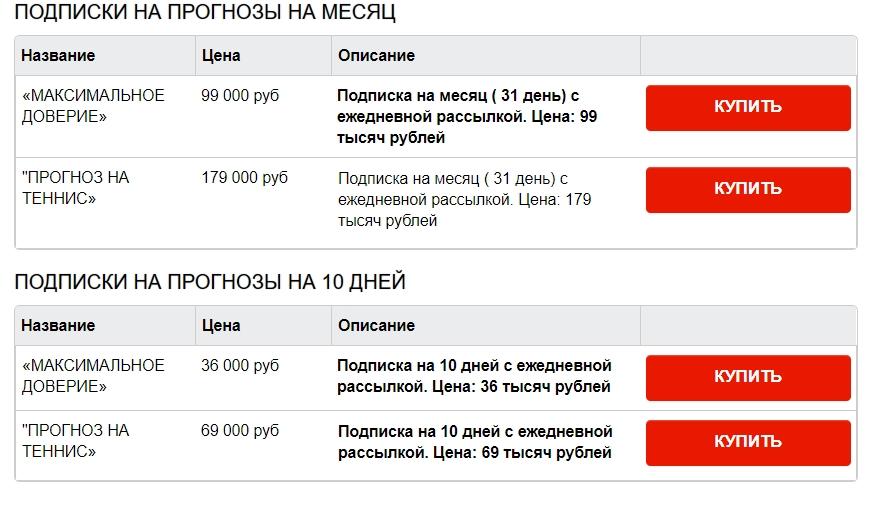 Стоимость прогнозов от Аделя Сулейманова
