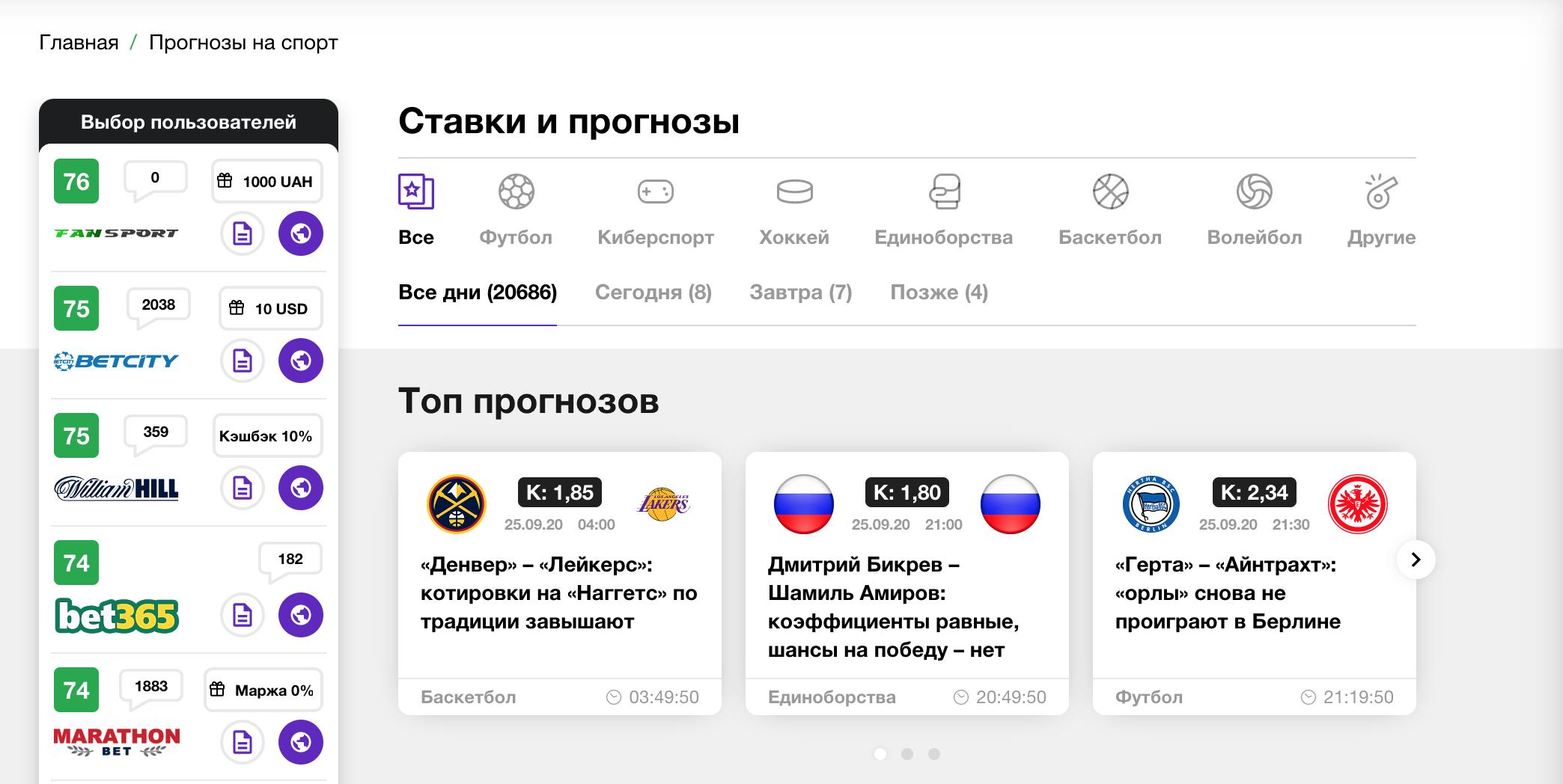 Прогнозы meta-ratings.ru