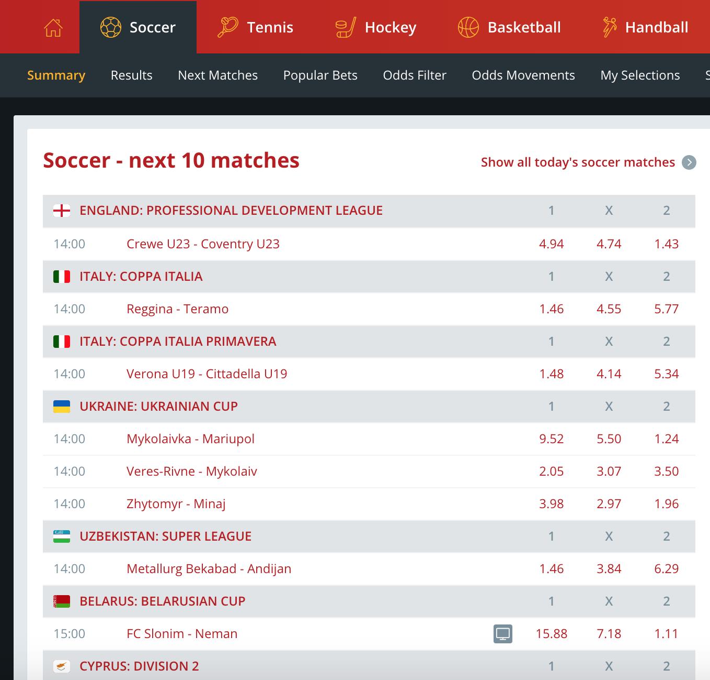 Прогнозы на футбол betexplorer.com
