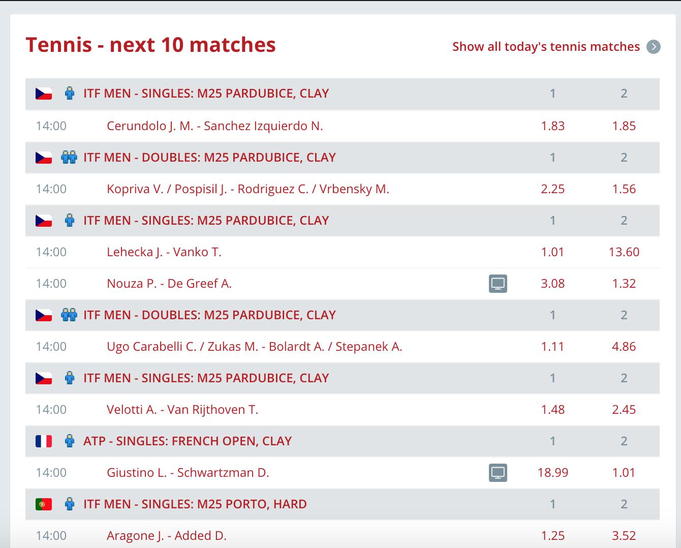Прогнозы на теннис betexplorer.com