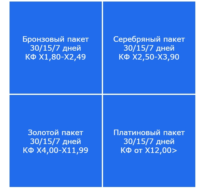Прогнозы и цены на Stavka Prognoz