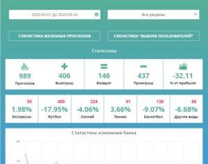 Статистика на Vseprosport.ru