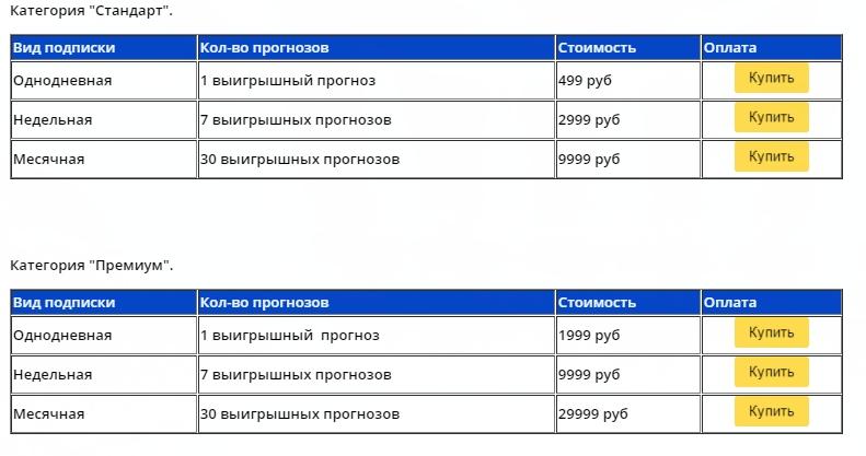 Стоимость подписки Streambet.ru
