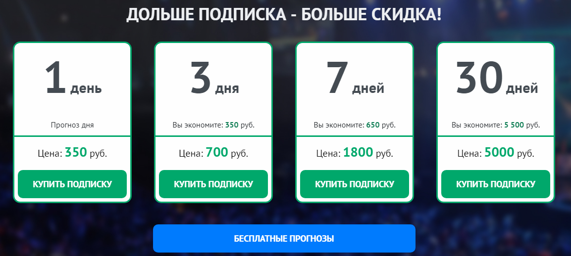 cyber-bet подписка