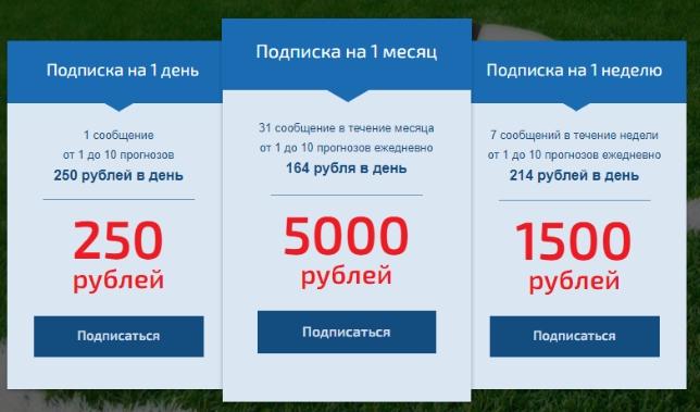 LuckyBet – платные прогнозы на футбол