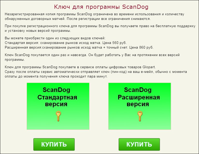 Ценовая политика Skandog.ru (Скандог)