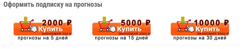 Canbet.ru прогнозы