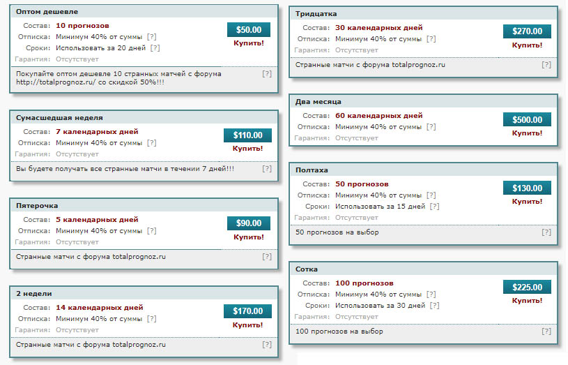 цена прогнозов Totalprognoz.ru