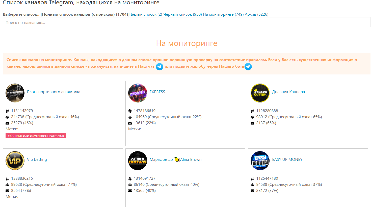 monitoringbet каналы на мониторинге