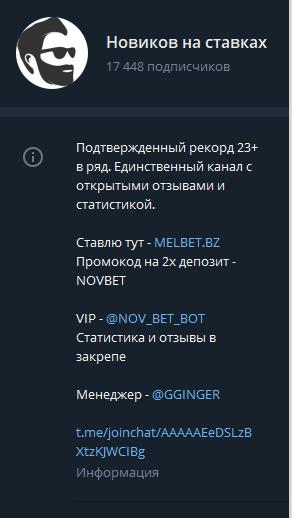 Новиков на ставках информация о канале