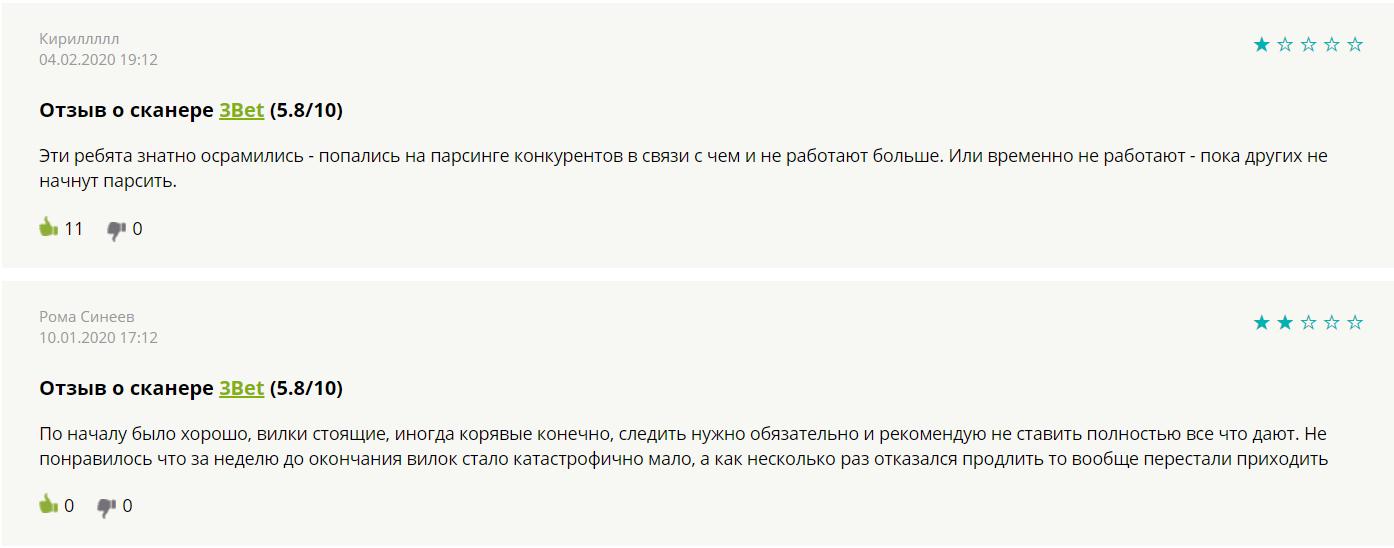Отзывы о 3bet pro (3бет про)
