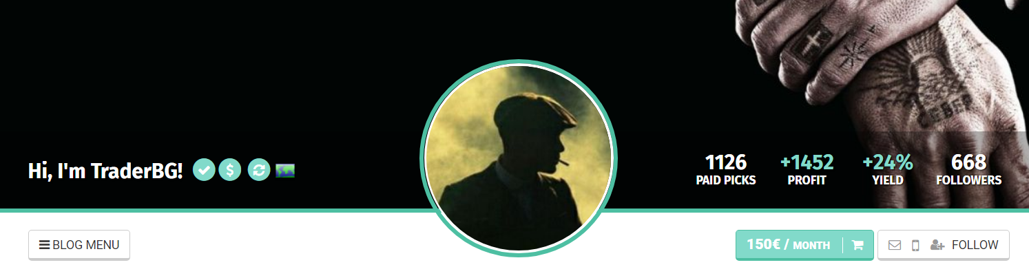 Ценовая политика Blogabet com (Блогабет)