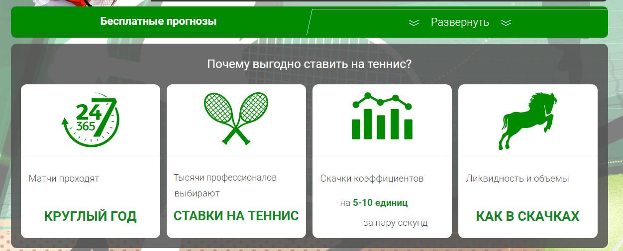 Tennis bets бесплатные прогнозы