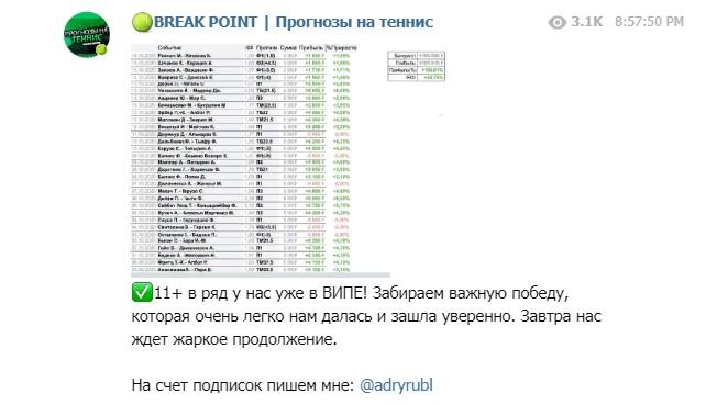 break point vip подписки