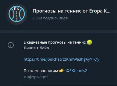 Каппер Егор Калуга в Телеграм