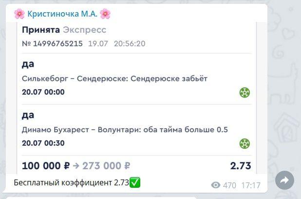 Каппер Kristina Mironova - прогнозы на спорт