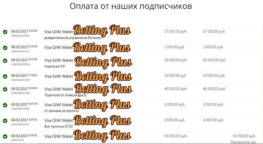 Сайт Israel Bet.ru - поддельные доказательства заработка клиентова